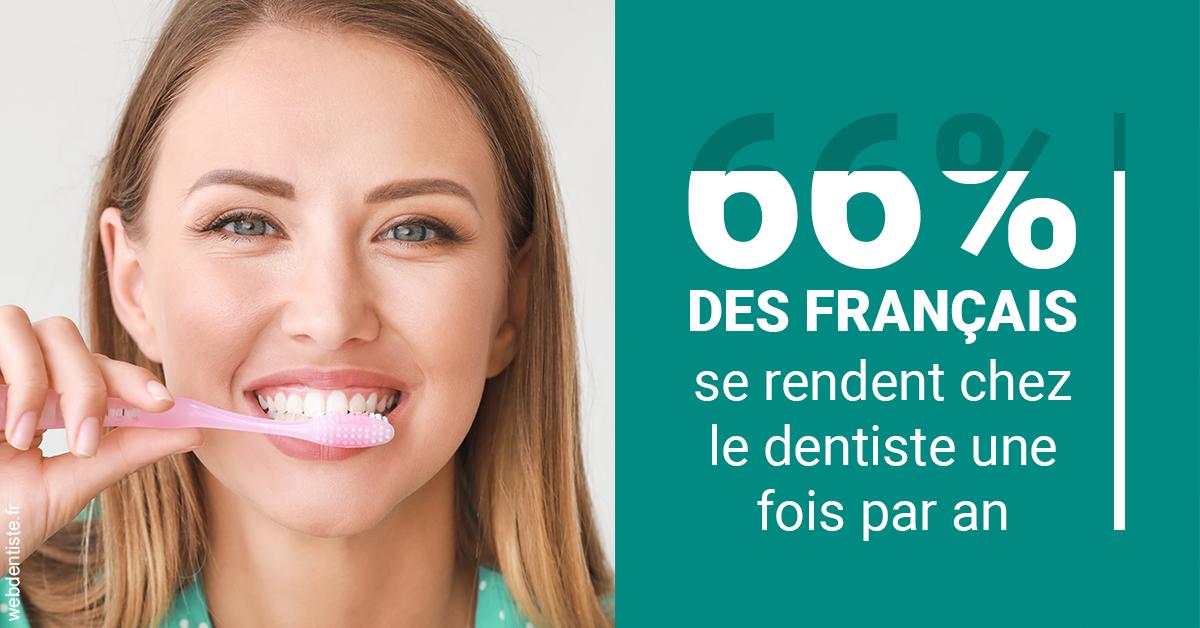 https://dr-henry-jeanluc.chirurgiens-dentistes.fr/66 % des Français 2